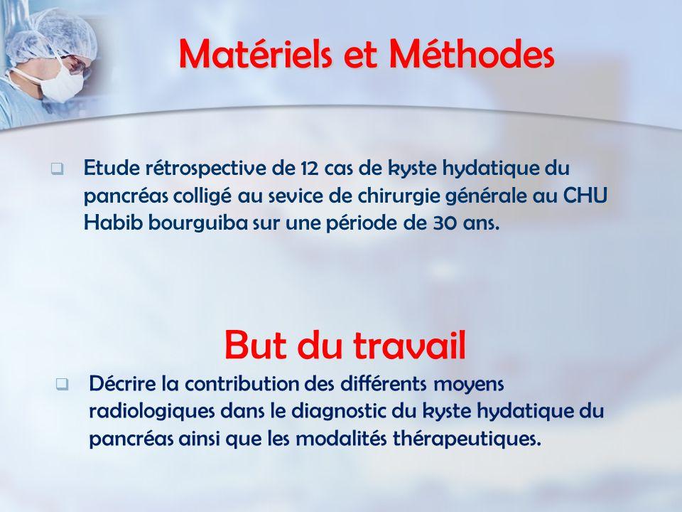 Matériels et Méthodes Etude rétrospective de 12 cas de kyste hydatique du pancréas colligé au sevice de chirurgie générale au CHU Habib bourguiba sur une période de 30 ans.