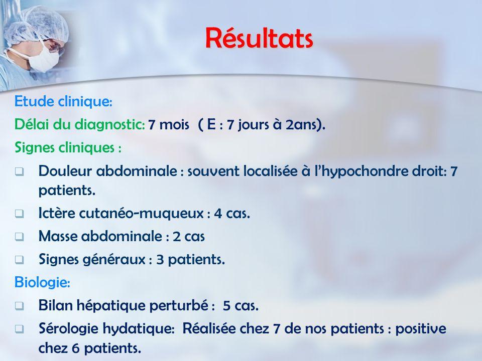 Résultats Etude clinique: Délai du diagnostic: 7 mois ( E : 7 jours à 2ans).