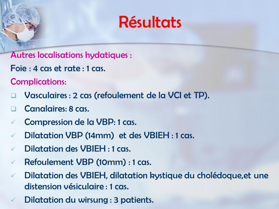 Résultats Autres localisations hydatiques : Foie : 4 cas et rate : 1 cas.