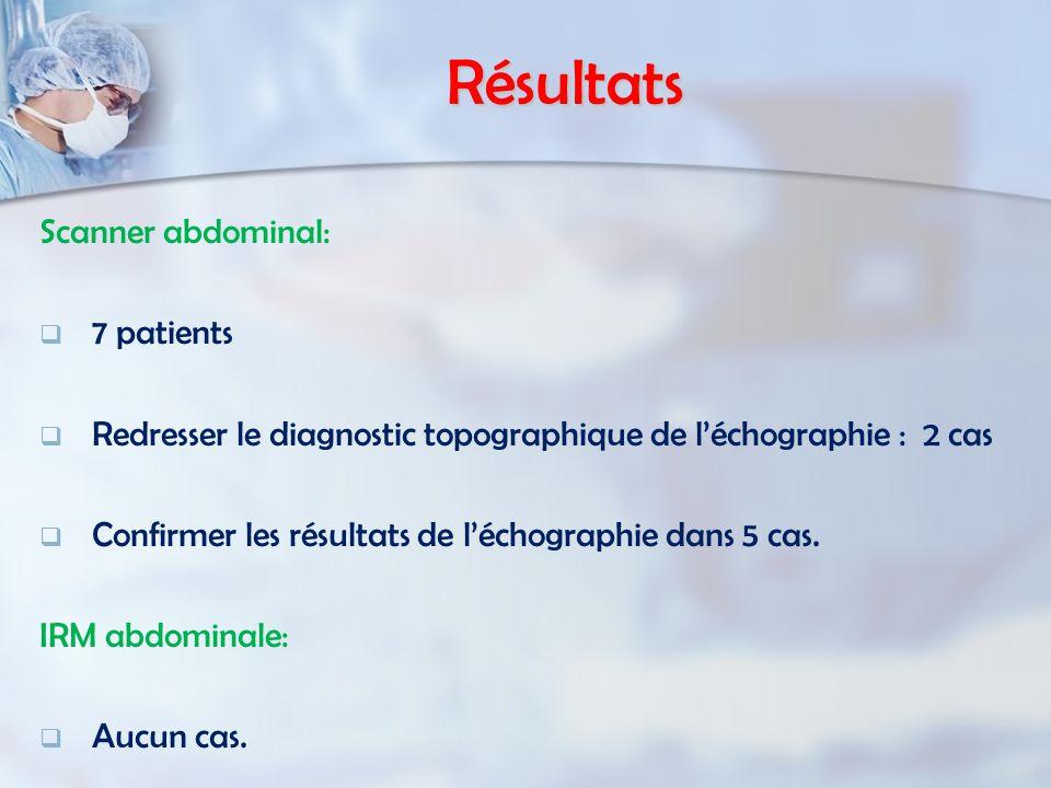 Résultats Scanner abdominal: 7 patients Redresser le diagnostic topographique de léchographie : 2 cas Confirmer les résultats de léchographie dans 5 cas.