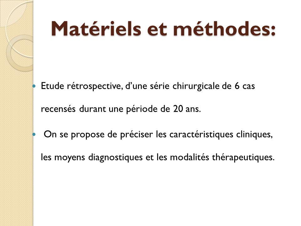 Matériels et méthodes: Etude rétrospective, dune série chirurgicale de 6 cas recensés durant une période de 20 ans.