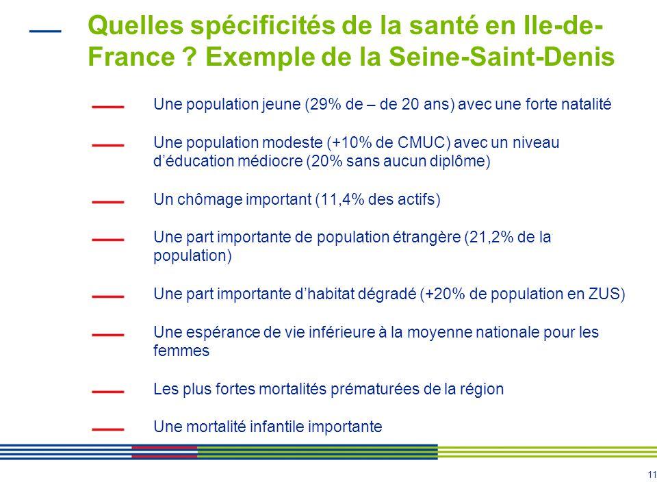 11 Une population jeune (29% de – de 20 ans) avec une forte natalité Une population modeste (+10% de CMUC) avec un niveau déducation médiocre (20% san