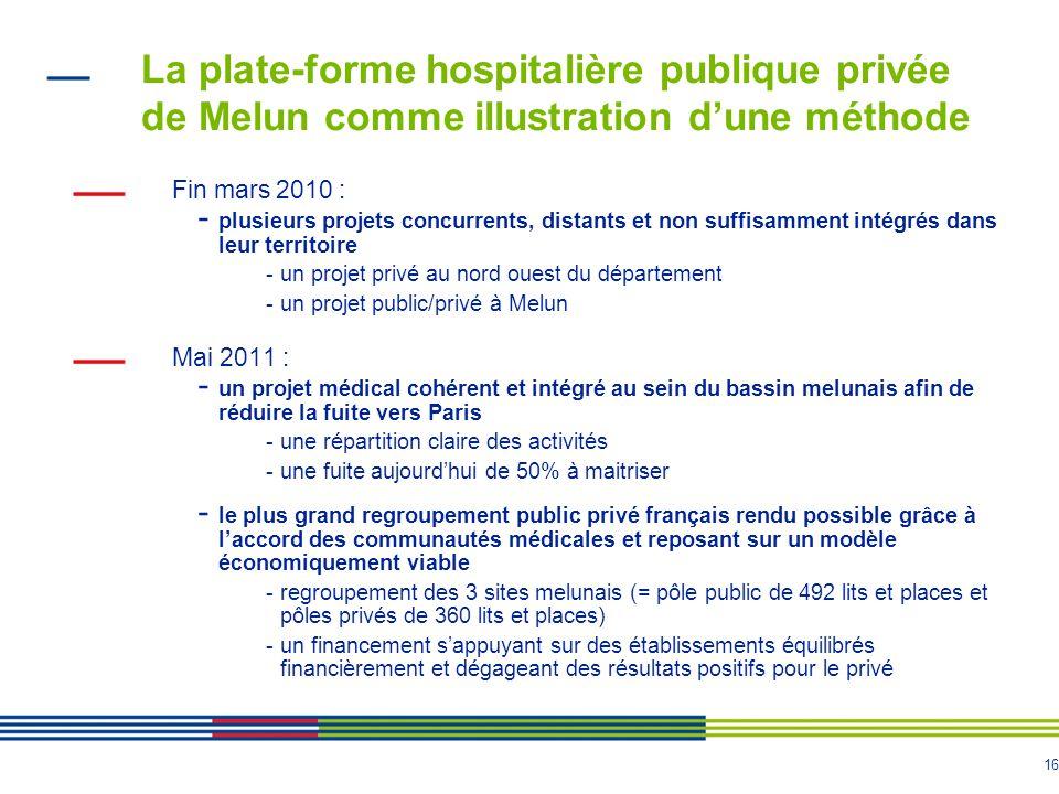 16 La plate-forme hospitalière publique privée de Melun comme illustration dune méthode Fin mars 2010 : - plusieurs projets concurrents, distants et n