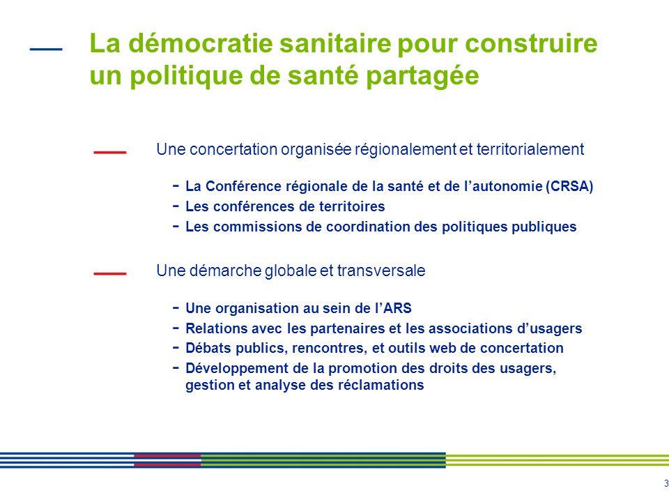 3 Une concertation organisée régionalement et territorialement - La Conférence régionale de la santé et de lautonomie (CRSA) - Les conférences de terr