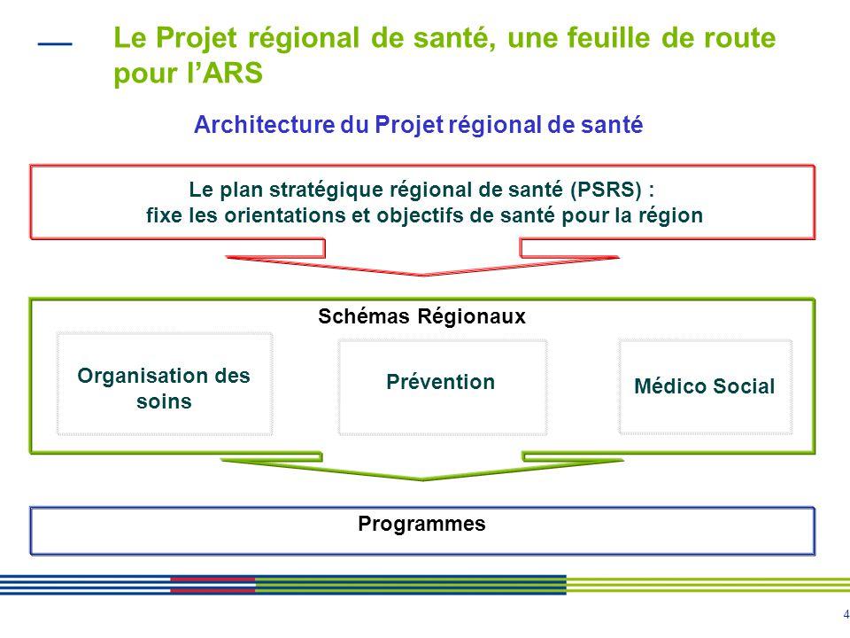 4 Le Projet régional de santé, une feuille de route pour lARS Organisation des soins Prévention Médico Social Programmes Schémas Régionaux Le plan str