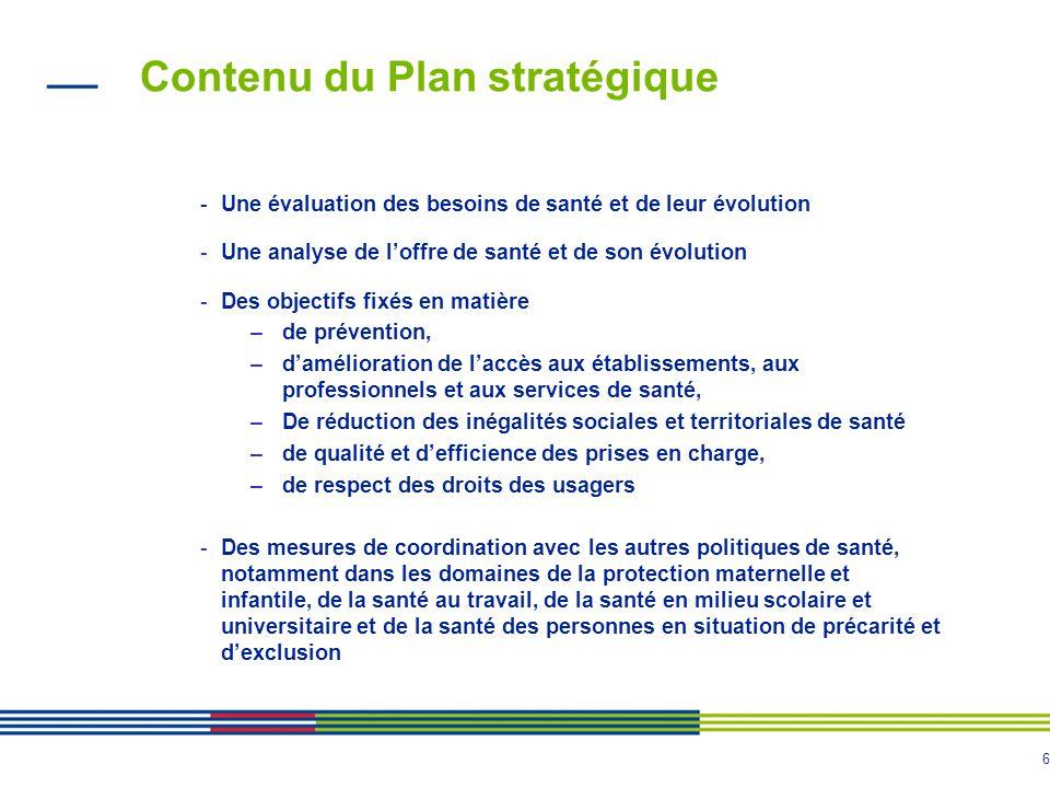 6 Contenu du Plan stratégique -Une évaluation des besoins de santé et de leur évolution -Une analyse de loffre de santé et de son évolution -Des objec