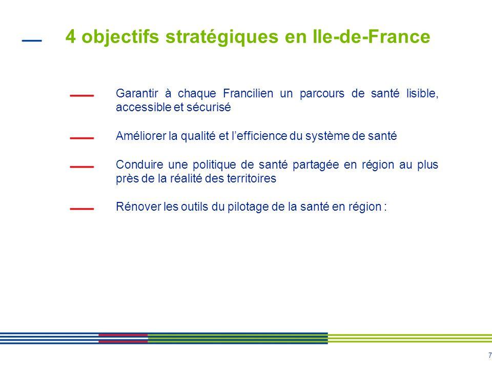 7 4 objectifs stratégiques en Ile-de-France Garantir à chaque Francilien un parcours de santé lisible, accessible et sécurisé Améliorer la qualité et