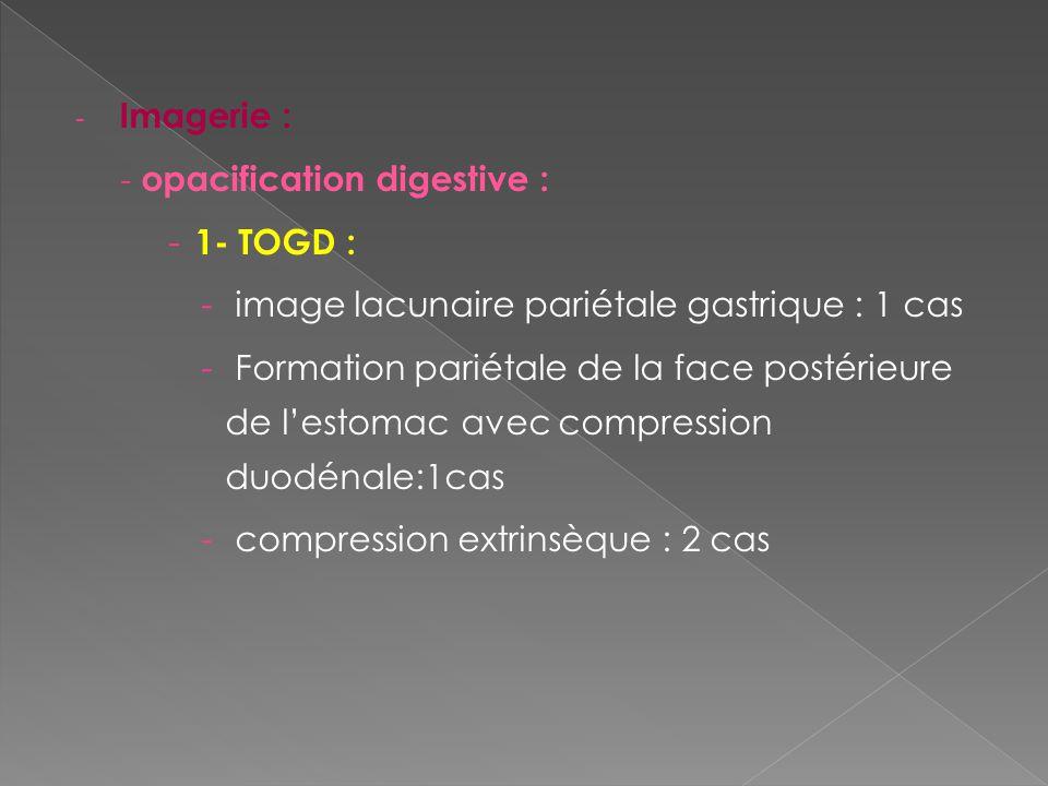 - Imagerie : - opacification digestive : - 1- TOGD : - image lacunaire pariétale gastrique : 1 cas - Formation pariétale de la face postérieure de les