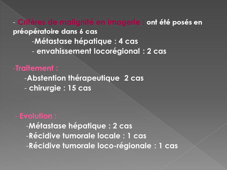 - Critères de malignité en imagerie : ont été posés en préopératoire dans 6 cas - Métastase hépatique : 4 cas - envahissement locorégional : 2 cas - T