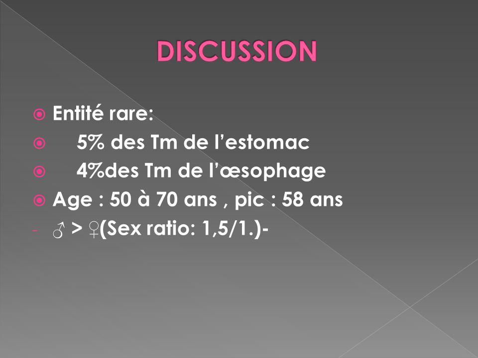 Entité rare: 5% des Tm de lestomac 4%des Tm de lœsophage Age : 50 à 70 ans, pic : 58 ans - > (Sex ratio: 1,5/1.)-
