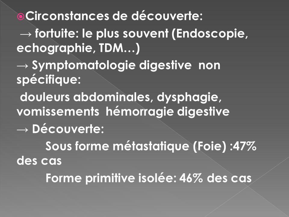 Circonstances de découverte: fortuite: le plus souvent (Endoscopie, echographie, TDM…) Symptomatologie digestive non spécifique: douleurs abdominales,