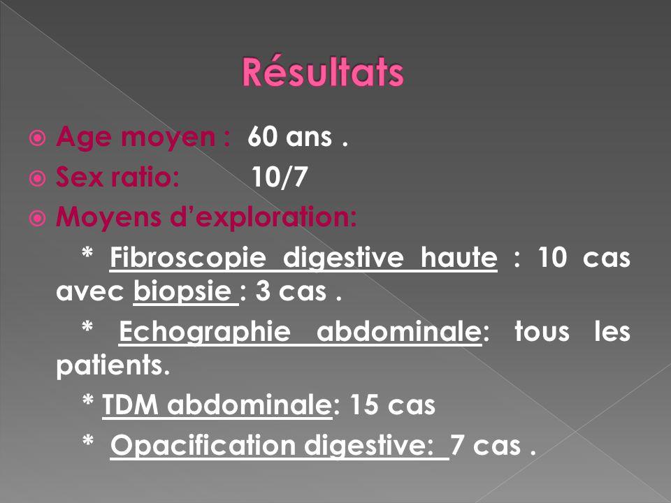 Age moyen : 60 ans. Sex ratio: 10/7 Moyens dexploration: * Fibroscopie digestive haute : 10 cas avec biopsie : 3 cas. * Echographie abdominale: tous l
