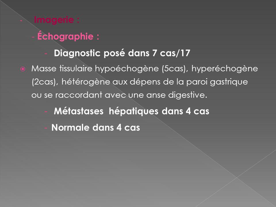 - Imagerie : - Échographie : - Diagnostic posé dans 7 cas/17 Masse tissulaire hypoéchogène (5cas), hyperéchogène (2cas), hétérogène aux dépens de la p