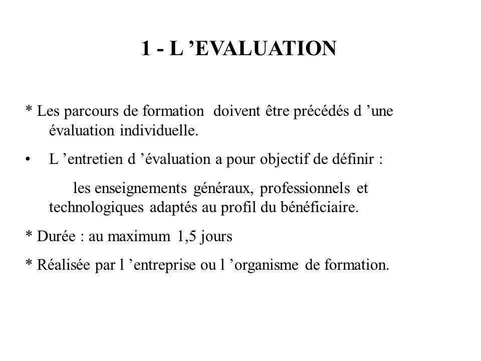 1 - L EVALUATION * Les parcours de formation doivent être précédés d une évaluation individuelle.