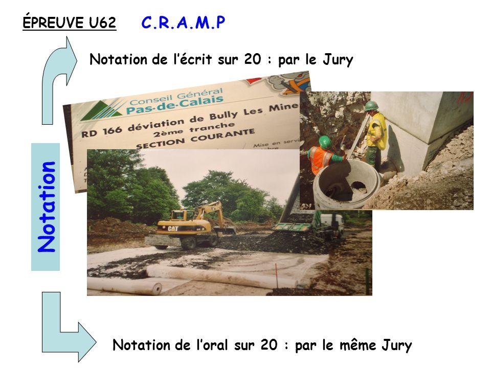 Notation de lécrit sur 20 : par le Jury Notation de loral sur 20 : par le même Jury ÉPREUVE U62 C.R.A.M.P Notation