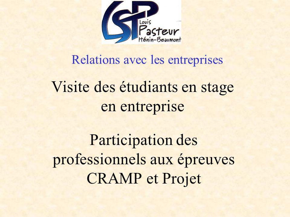 Relations avec les entreprises Visite des étudiants en stage en entreprise Participation des professionnels aux épreuves CRAMP et Projet