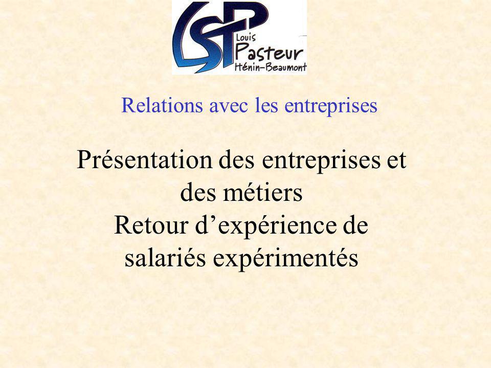 Relations avec les entreprises Présentation des entreprises et des métiers Retour dexpérience de salariés expérimentés