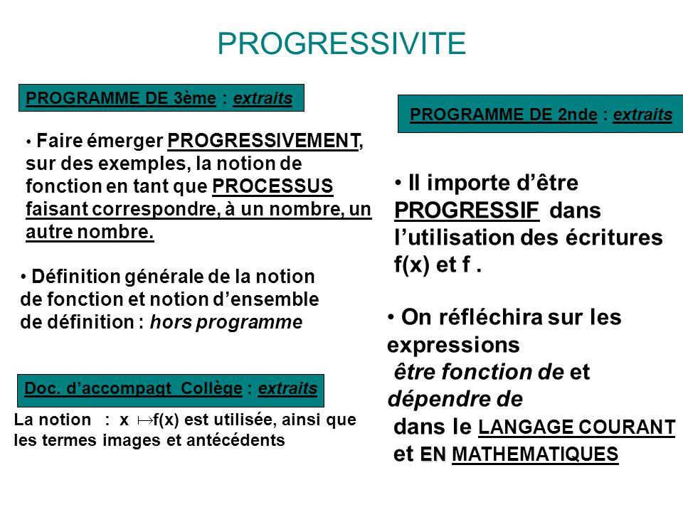 PROGRESSIVITE PROGRAMME DE 3ème : extraits Faire émerger PROGRESSIVEMENT, sur des exemples, la notion de fonction en tant que PROCESSUS faisant correspondre, à un nombre, un autre nombre.