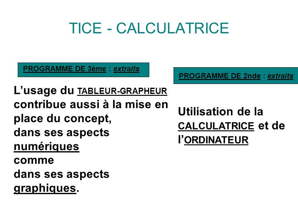 TICE - CALCULATRICE Lusage du TABLEUR-GRAPHEUR contribue aussi à la mise en place du concept, dans ses aspects numériques comme dans ses aspects graphiques.