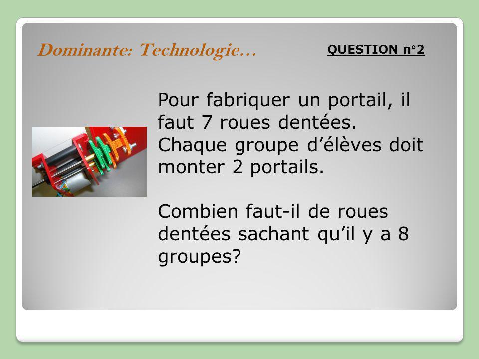 Dominante: Technologie… QUESTION n°2 Pour fabriquer un portail, il faut 7 roues dentées.