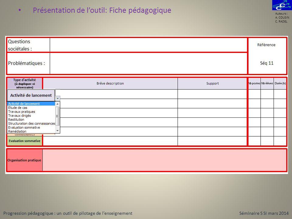 Progression pédagogique : un outil de pilotage de lenseignement Séminaire S SI mars 2014 Présentation de loutil: Fiche pédagogique Auteurs : A. COUSIN