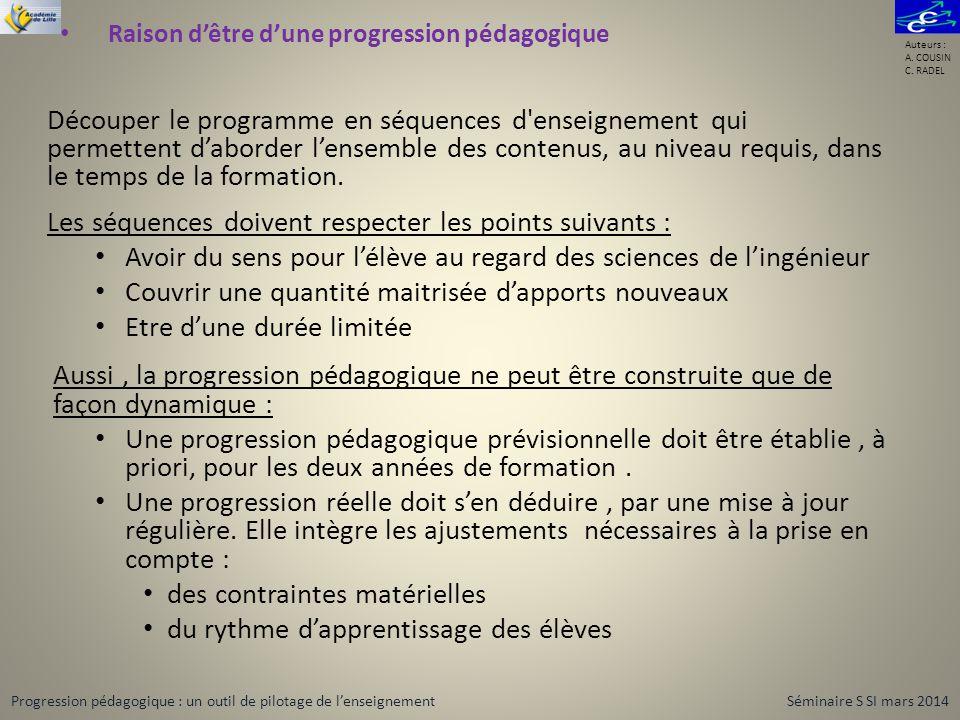 Raison dêtre dune progression pédagogique Auteurs : A. COUSIN C. RADEL Découper le programme en séquences d'enseignement qui permettent daborder lense