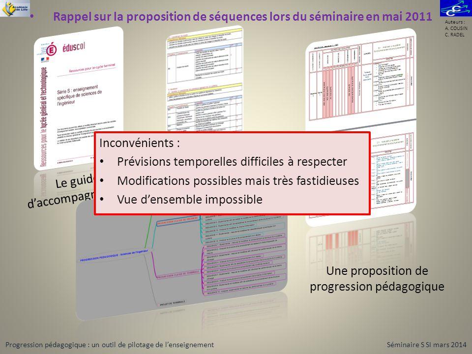 Rappel sur la proposition de séquences lors du séminaire en mai 2011 Auteurs : A. COUSIN C. RADEL Le guide daccompagnement Le BO numéroté Une proposit