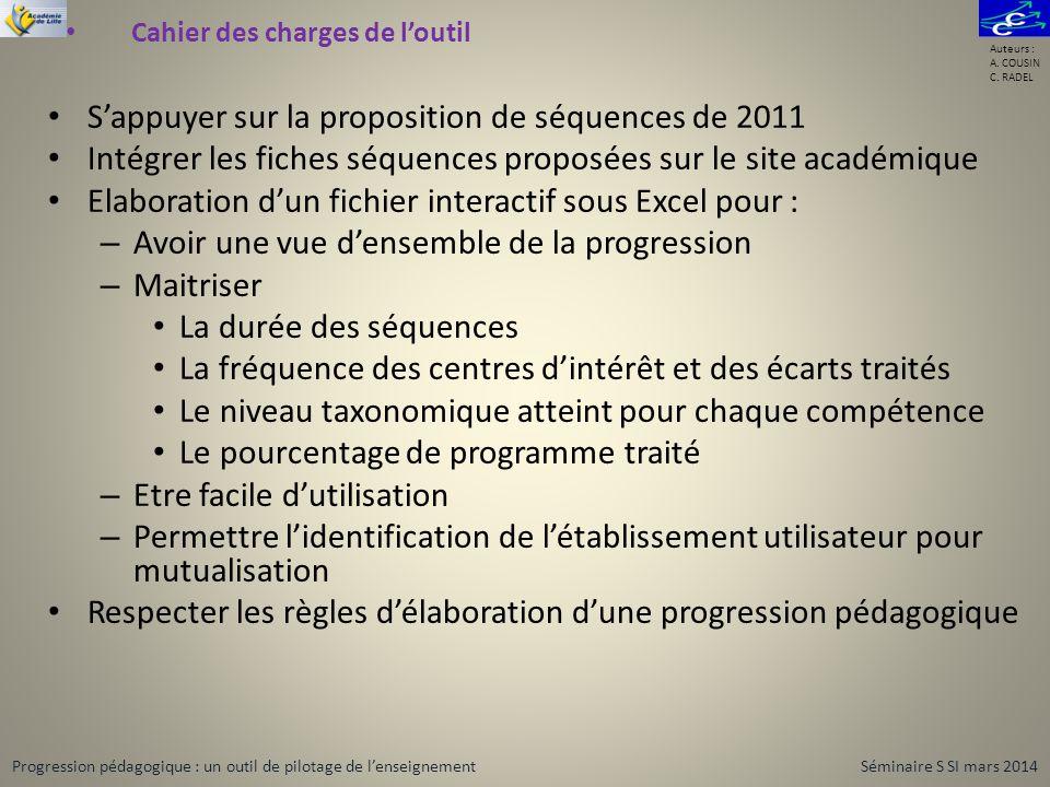 Cahier des charges de loutil Sappuyer sur la proposition de séquences de 2011 Intégrer les fiches séquences proposées sur le site académique Elaborati
