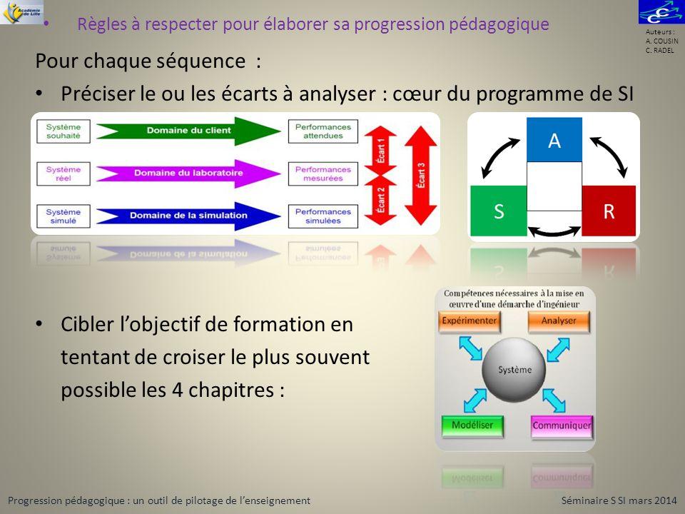 Pour chaque séquence : Préciser le ou les écarts à analyser : cœur du programme de SI Cibler lobjectif de formation en tentant de croiser le plus souv