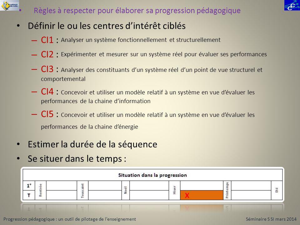 Définir le ou les centres dintérêt ciblés – CI1 : Analyser un système fonctionnellement et structurellement – CI2 : Expérimenter et mesurer sur un sys