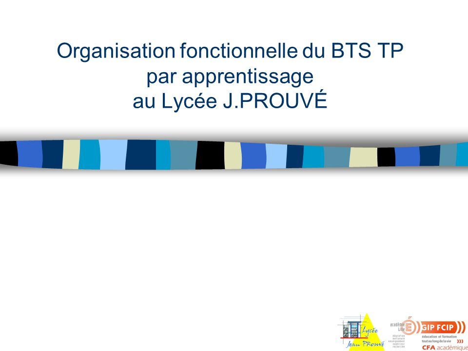 Organisation fonctionnelle du BTS TP par apprentissage au Lycée J.PROUVÉ