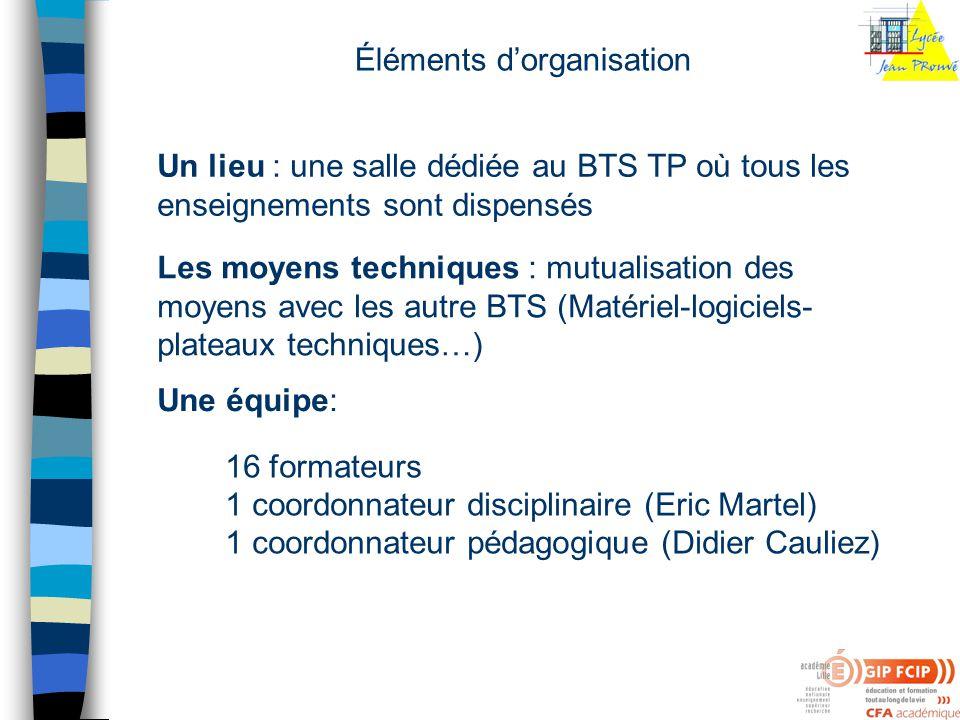 Un lieu : une salle dédiée au BTS TP où tous les enseignements sont dispensés Les moyens techniques : mutualisation des moyens avec les autre BTS (Matériel-logiciels- plateaux techniques…) 16 formateurs 1 coordonnateur disciplinaire (Eric Martel) 1 coordonnateur pédagogique (Didier Cauliez) Une équipe: