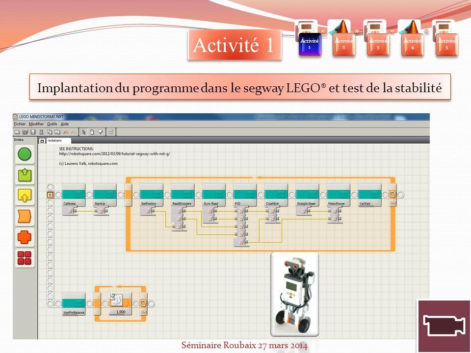 Implantation du programme dans le segway LEGO® et test de la stabilité Activité 1 Activit é 2 Activit é 3 Activit é 4 Activit é 5 Séminaire Roubaix 27 mars 2014