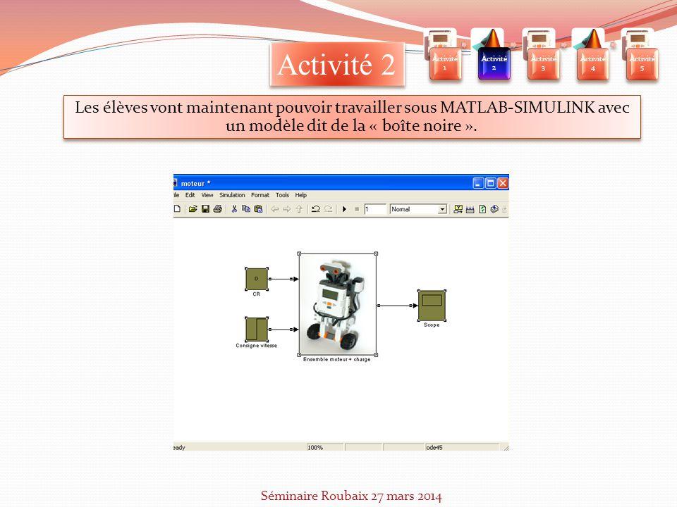 Activité 2 Les élèves vont maintenant pouvoir travailler sous MATLAB-SIMULINK avec un modèle dit de la « boîte noire ». Activit é 1 Activit é 2 Activi
