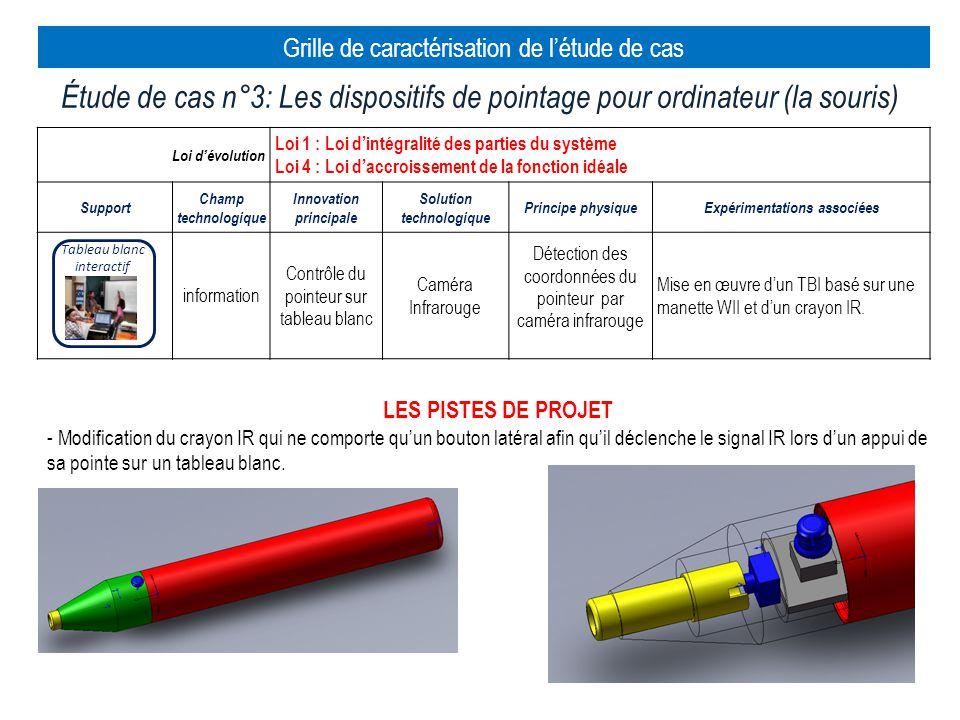 Étude de cas n°3: Les dispositifs de pointage pour ordinateur (la souris) Grille de caractérisation de létude de cas Comment prévenir la proximité dun obstacle .