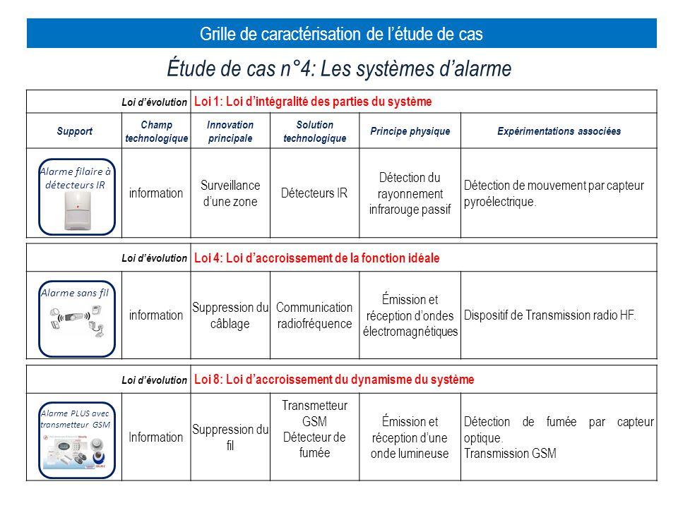 Étude de cas n°4: Les systèmes dalarme Grille de caractérisation de létude de cas Comment prévenir la proximité dun obstacle .