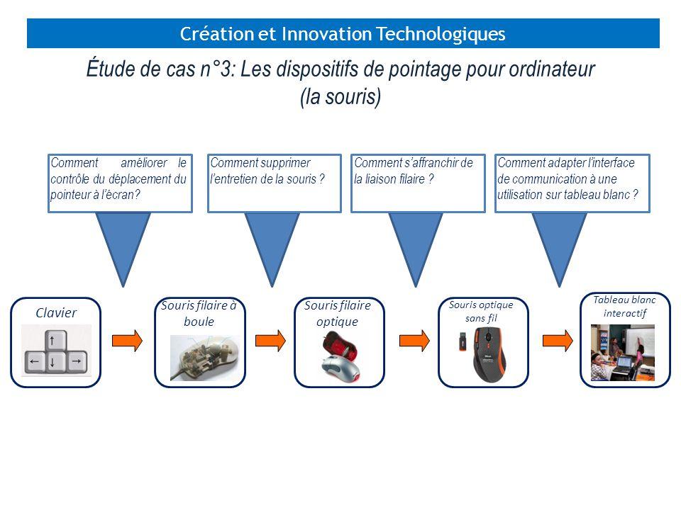 Étude de cas n°3: Les dispositifs de pointage pour ordinateur (la souris) Création et Innovation Technologiques Comment améliorer le contrôle du déplacement du pointeur à lécran.