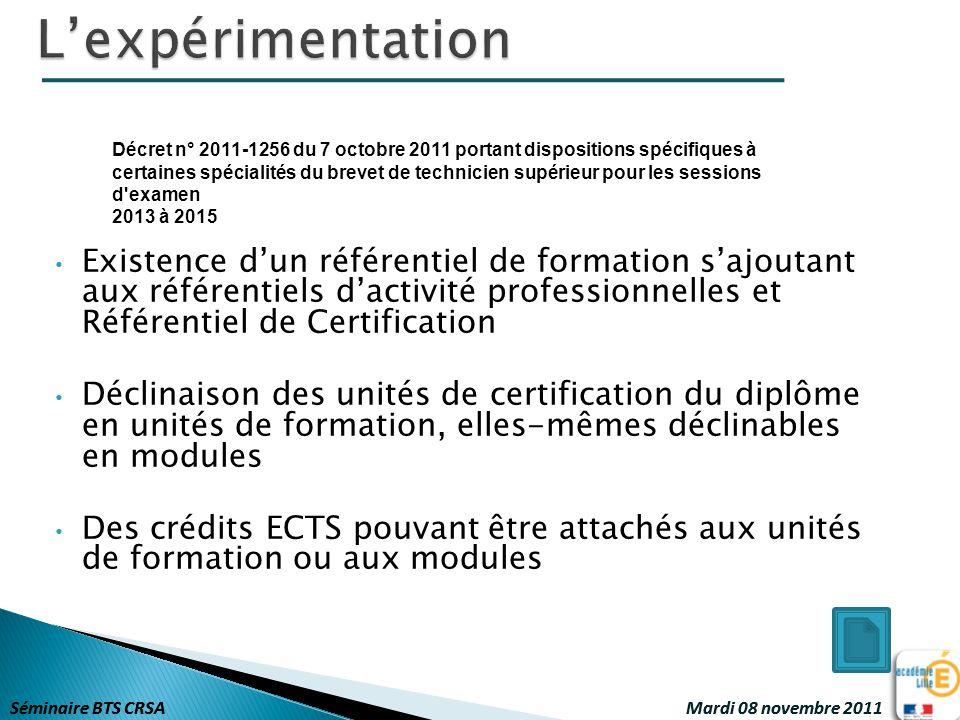 Séminaire BTS CRSA Mardi 08 novembre 2011 Décret n° 2011-1256 du 7 octobre 2011 portant dispositions spécifiques à certaines spécialités du brevet de