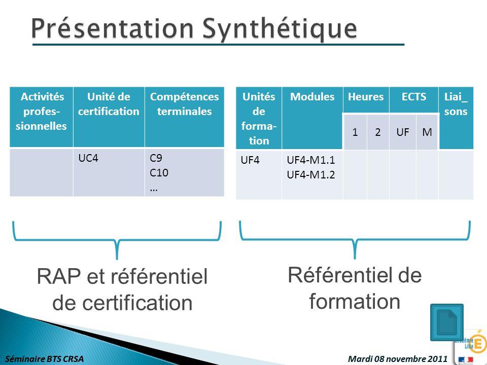 Séminaire BTS CRSA Mardi 08 novembre 2011 Activités profes- sionnelles Unité de certification Compétences terminales UC4C9 C10 … Unités de forma- tion