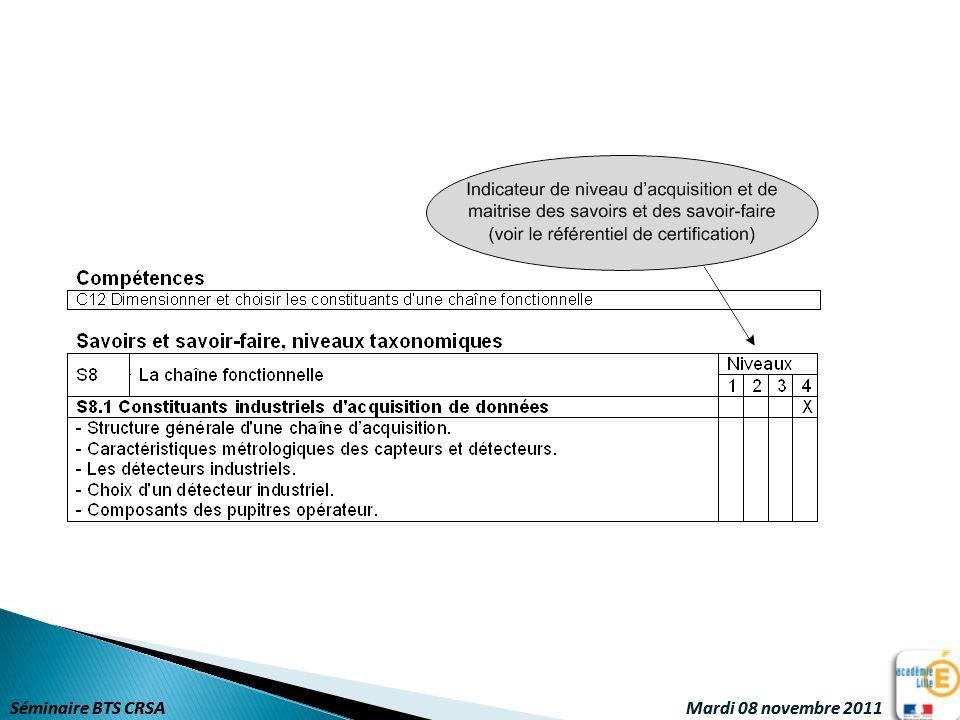 La structuration de la formation en modules implique : - la mise en place, dès la première année de formation et sous la responsabilité du chef détablissement, dune équipe pédagogique organisée ; - darticuler au mieux les différents modules en cohérence avec les publics accueillis et garantissant la possibilité de proposer des parcours individualisés ; - la mise en place de tests de positionnements ; - une réflexion sur lenchaînement temporel de modules qui sont à priori proposés en première année et en deuxième année ; - de terminer un module avant la fin du semestre en cours.