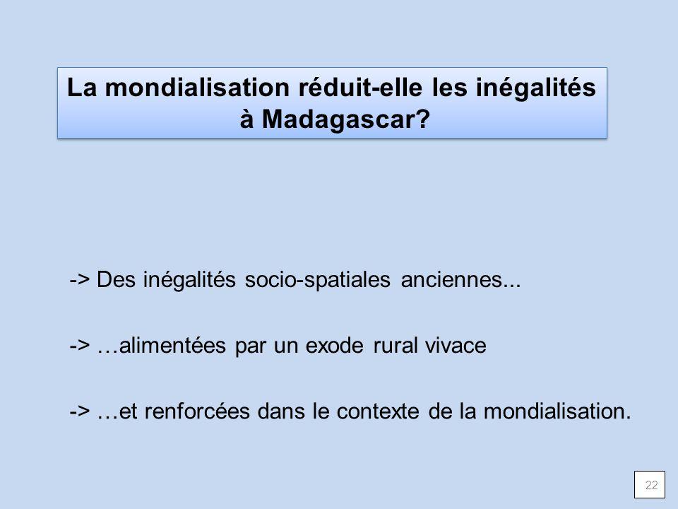 La mondialisation réduit-elle les inégalités à Madagascar? La mondialisation réduit-elle les inégalités à Madagascar? 22 -> Des inégalités socio-spati