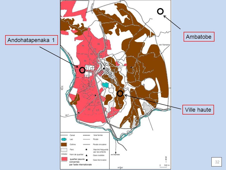 Andohatapenaka 1 Ville haute Ambatobe 32
