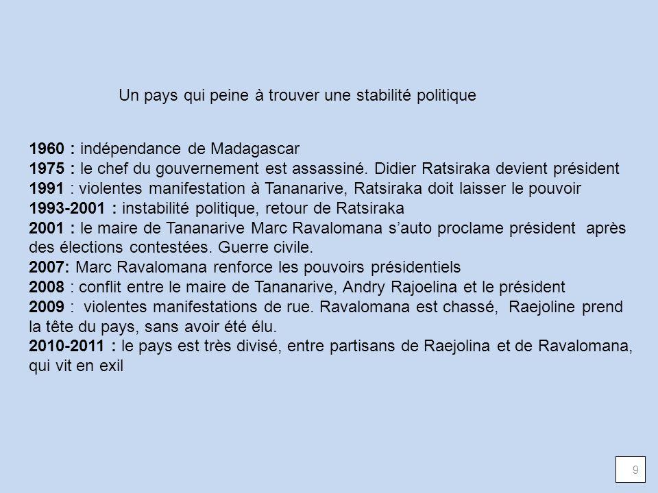 1960 : indépendance de Madagascar 1975 : le chef du gouvernement est assassiné. Didier Ratsiraka devient président 1991 : violentes manifestation à Ta