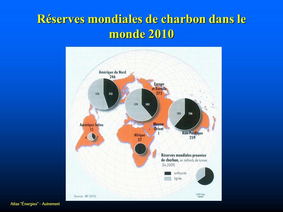 Réserves mondiales de charbon dans le monde 2010 Atlas