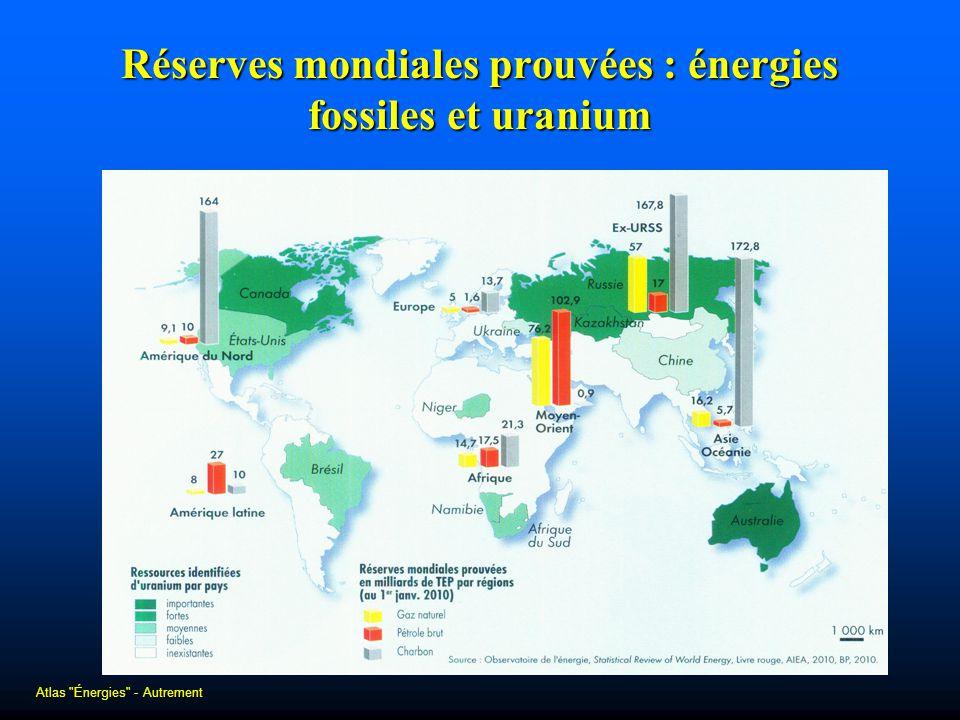 Réserves mondiales prouvées : énergies fossiles et uranium Atlas