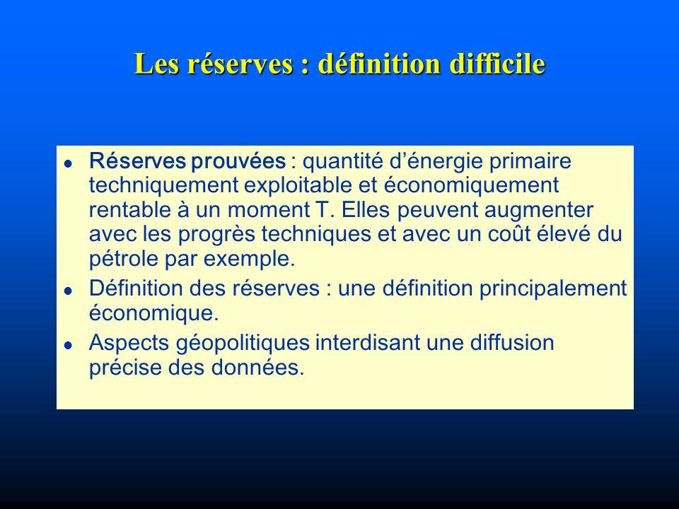 Les réserves : définition difficile l Réserves prouvées : quantité dénergie primaire techniquement exploitable et économiquement rentable à un moment