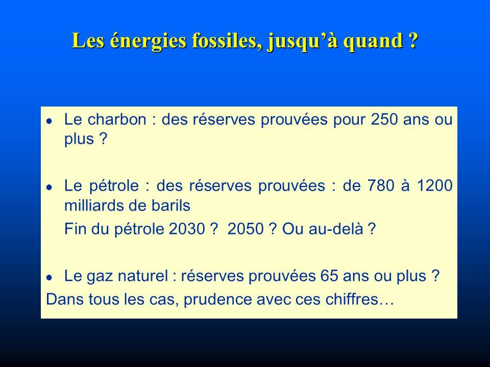 l Le charbon : des réserves prouvées pour 250 ans ou plus ? l Le pétrole : des réserves prouvées : de 780 à 1200 milliards de barils Fin du pétrole 20