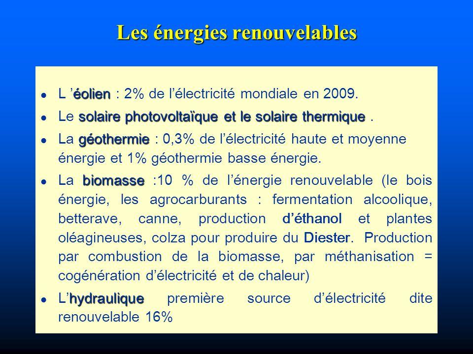 éolien l L éolien : 2% de lélectricité mondiale en 2009. solaire photovoltaïque et le solaire thermique l Le solaire photovoltaïque et le solaire ther