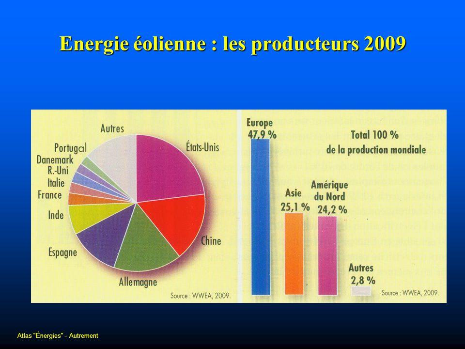 Energie éolienne : les producteurs 2009 Atlas