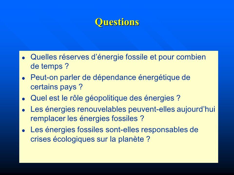 Questions l Quelles réserves dénergie fossile et pour combien de temps ? l Peut-on parler de dépendance énergétique de certains pays ? l Quel est le r